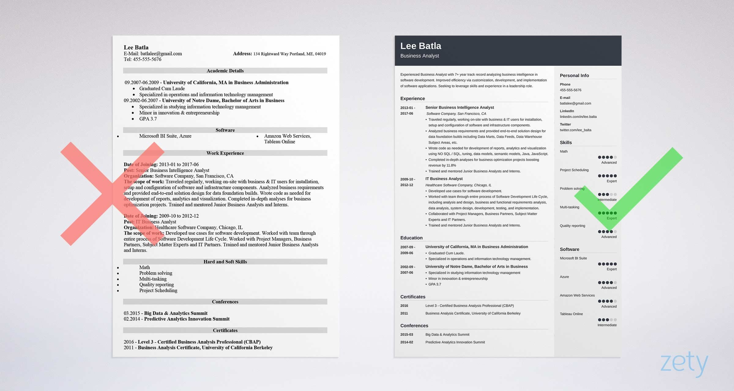 bad vs good business analyst resume template