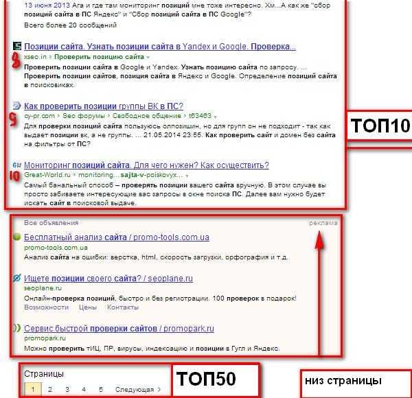Кредит онлайн на карту россия